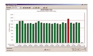 Software de monitoreo de baterías Alber